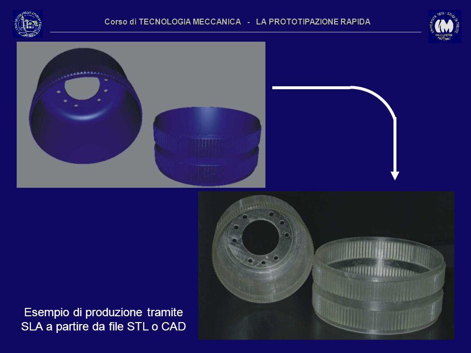 24 Corso di TECNOLOGIA MECCANICA - LA PROTOTIPAZIONE RAPIDA Esempio di produzione tramite SLA a partire da file STL o CAD