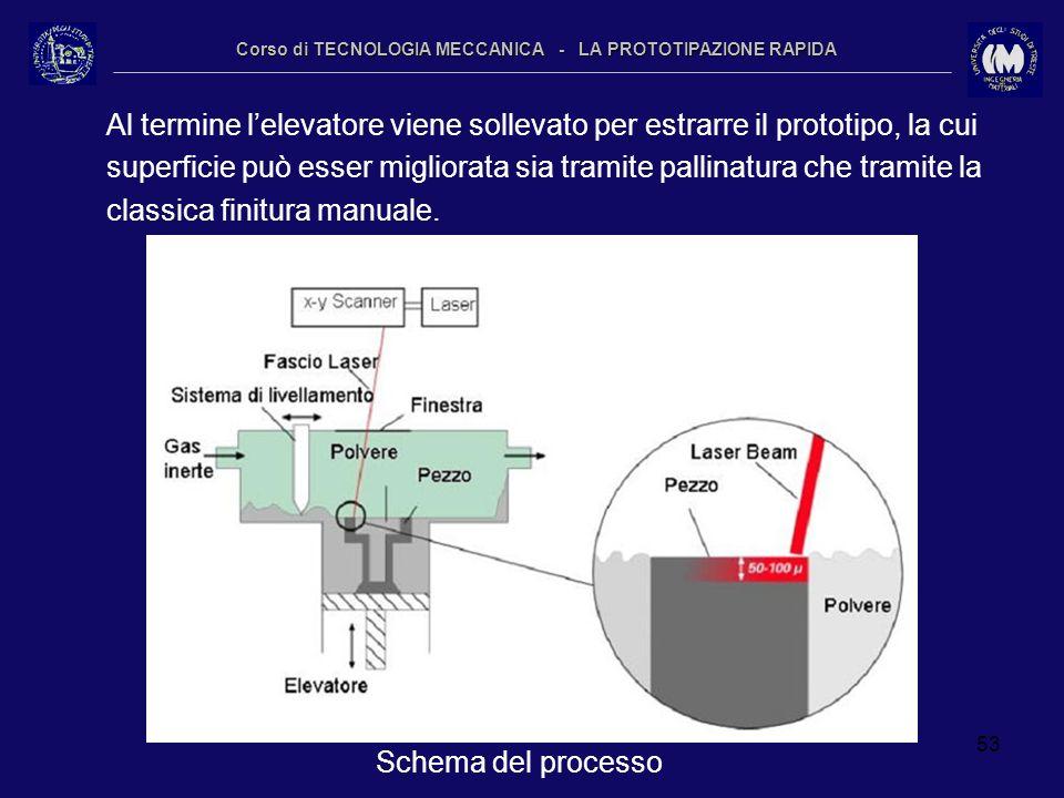 53 Corso di TECNOLOGIA MECCANICA - LA PROTOTIPAZIONE RAPIDA Schema del processo Al termine lelevatore viene sollevato per estrarre il prototipo, la cu