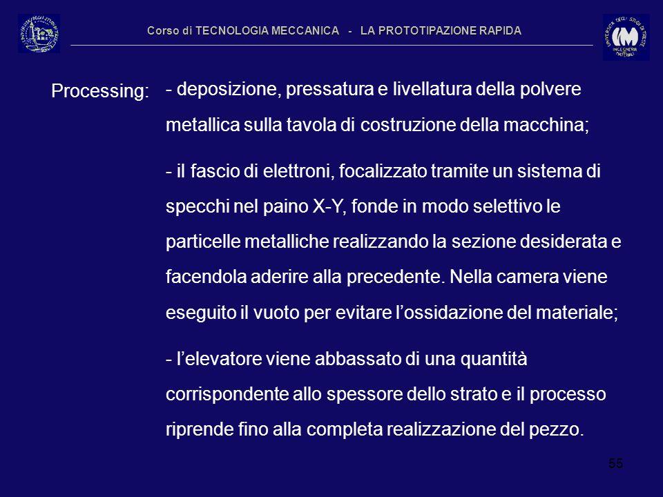 55 Corso di TECNOLOGIA MECCANICA - LA PROTOTIPAZIONE RAPIDA Processing: - deposizione, pressatura e livellatura della polvere metallica sulla tavola d