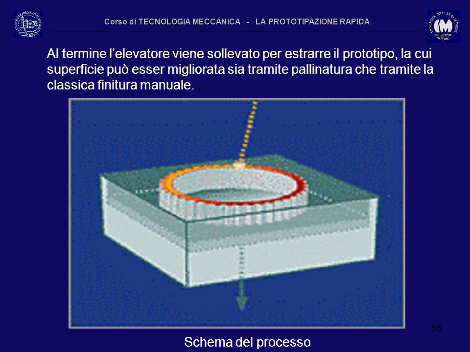 56 Corso di TECNOLOGIA MECCANICA - LA PROTOTIPAZIONE RAPIDA Al termine lelevatore viene sollevato per estrarre il prototipo, la cui superficie può ess