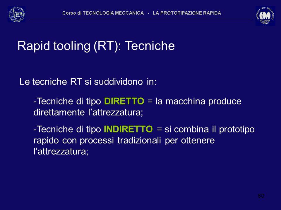 60 Corso di TECNOLOGIA MECCANICA - LA PROTOTIPAZIONE RAPIDA Rapid tooling (RT): Tecniche Le tecniche RT si suddividono in: -Tecniche di tipo DIRETTO =