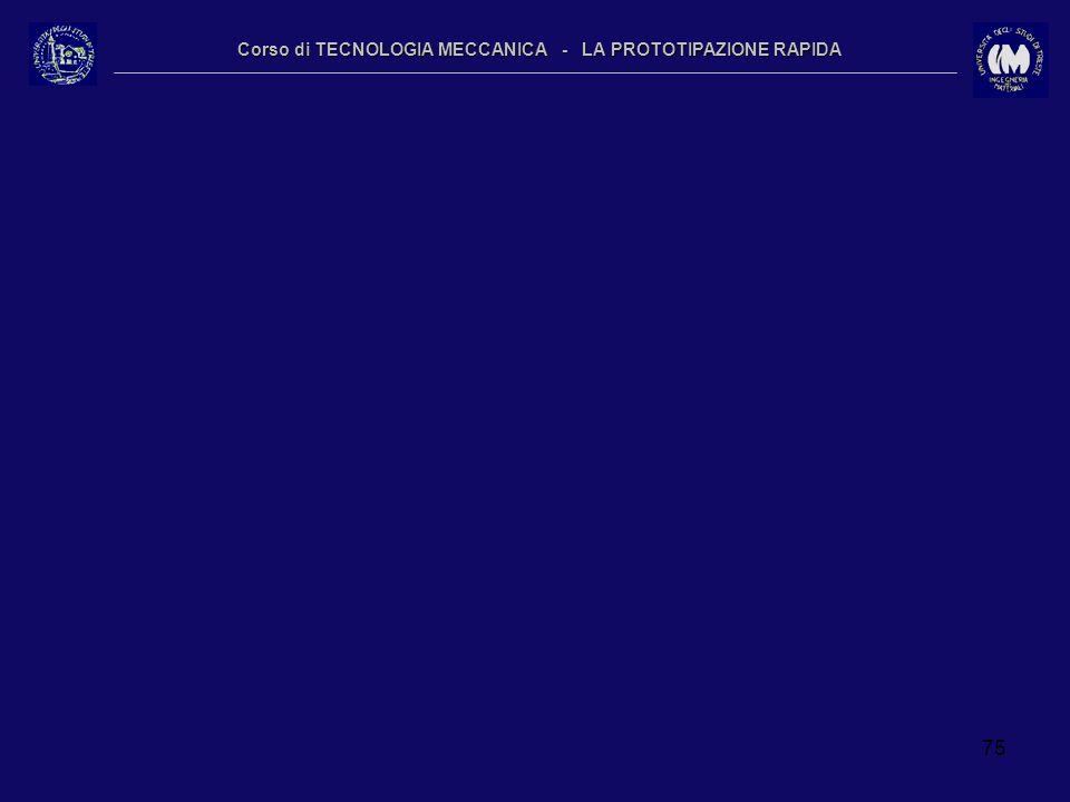 75 Corso di TECNOLOGIA MECCANICA - LA PROTOTIPAZIONE RAPIDA