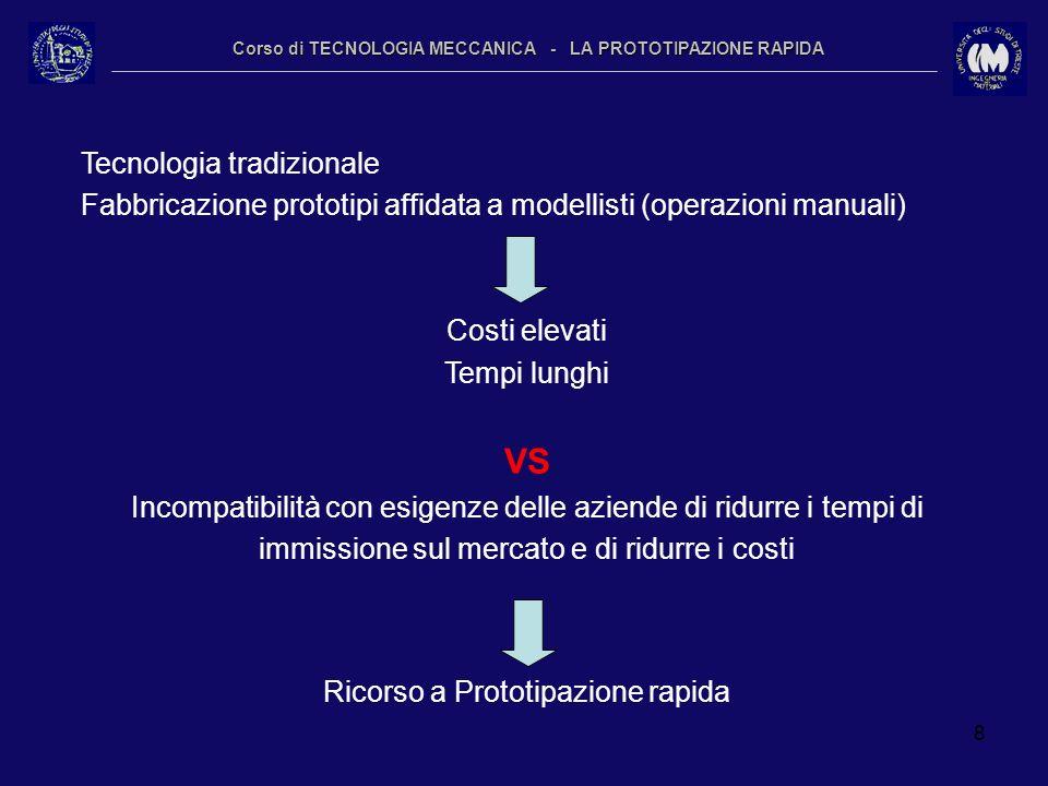 8 Corso di TECNOLOGIA MECCANICA - LA PROTOTIPAZIONE RAPIDA Tecnologia tradizionale Fabbricazione prototipi affidata a modellisti (operazioni manuali)