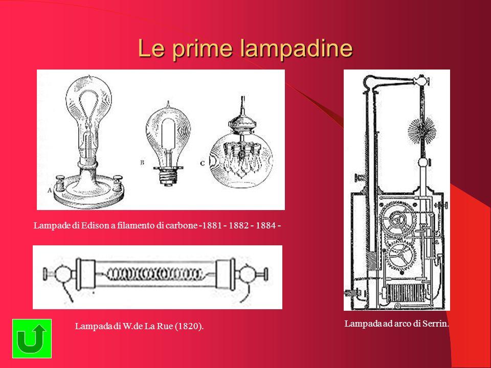 Le prime lampadine Lampade di Edison a filamento di carbone -1881 - 1882 - 1884 - Lampada ad arco di Serrin. Lampada di W.de La Rue (1820).