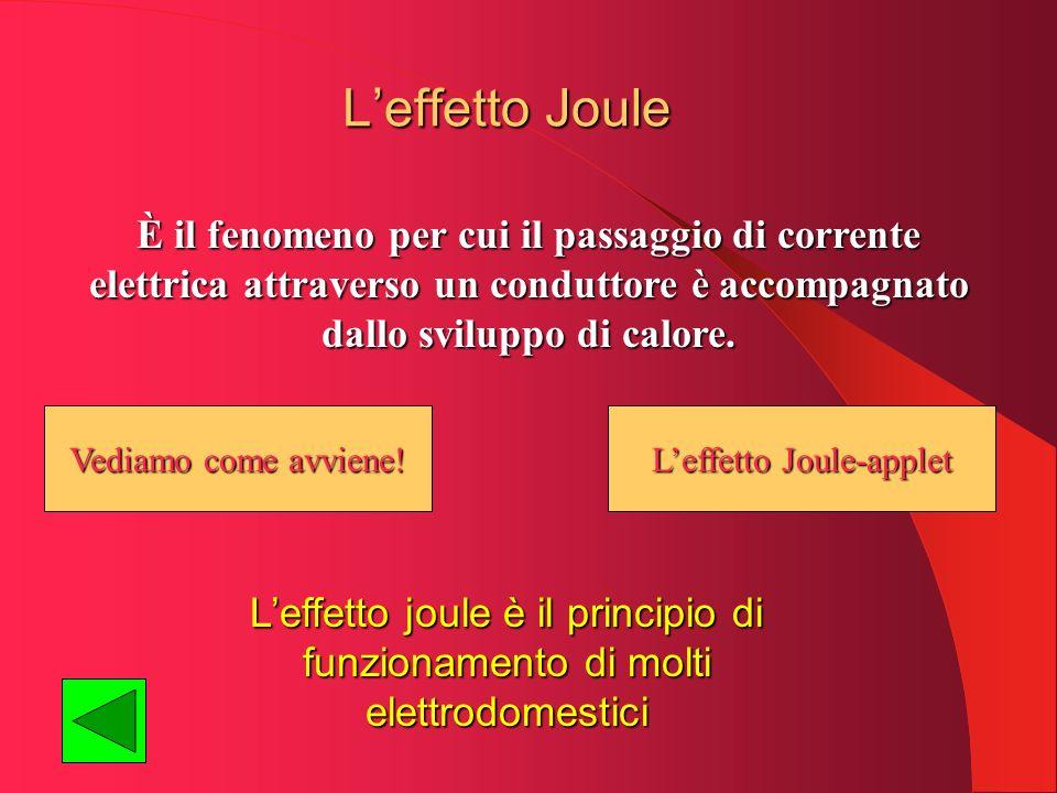 Leffetto Joule È il fenomeno per cui il passaggio di corrente elettrica attraverso un conduttore è accompagnato dallo sviluppo di calore. Vediamo come