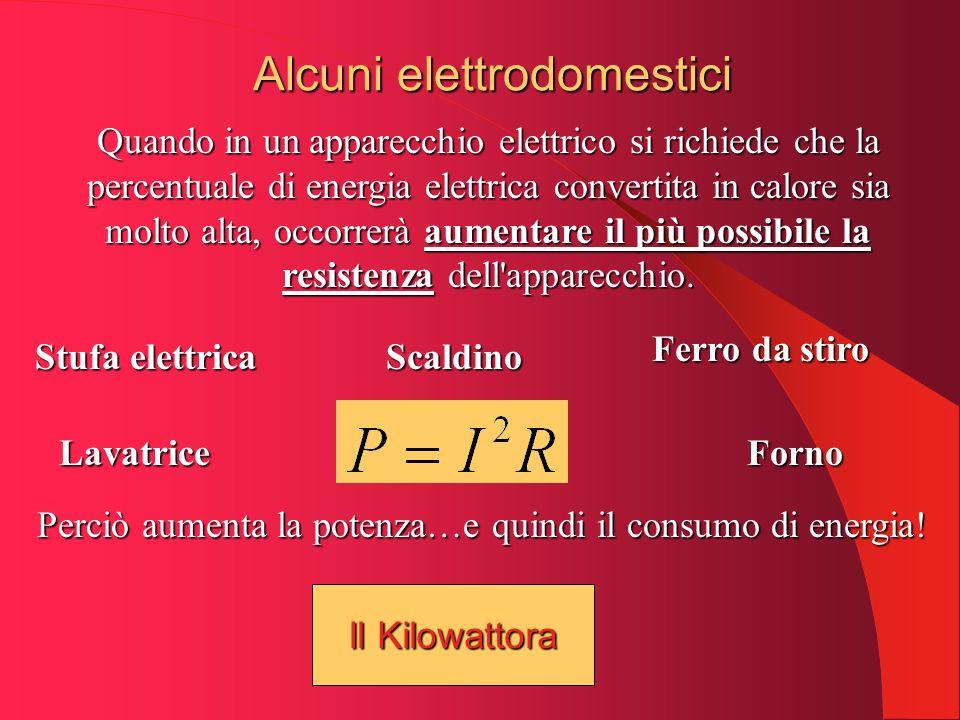 Alcuni elettrodomestici Quando in un apparecchio elettrico si richiede che la percentuale di energia elettrica convertita in calore sia molto alta, oc