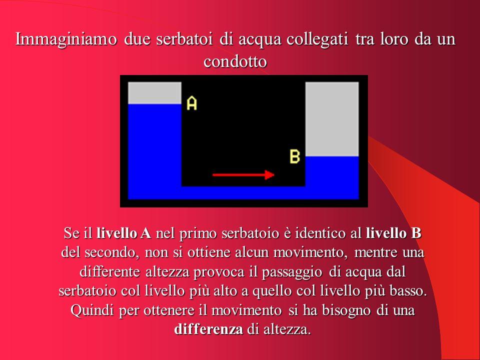 Se il livello A nel primo serbatoio è identico al livello B del secondo, non si ottiene alcun movimento, mentre una differente altezza provoca il pass