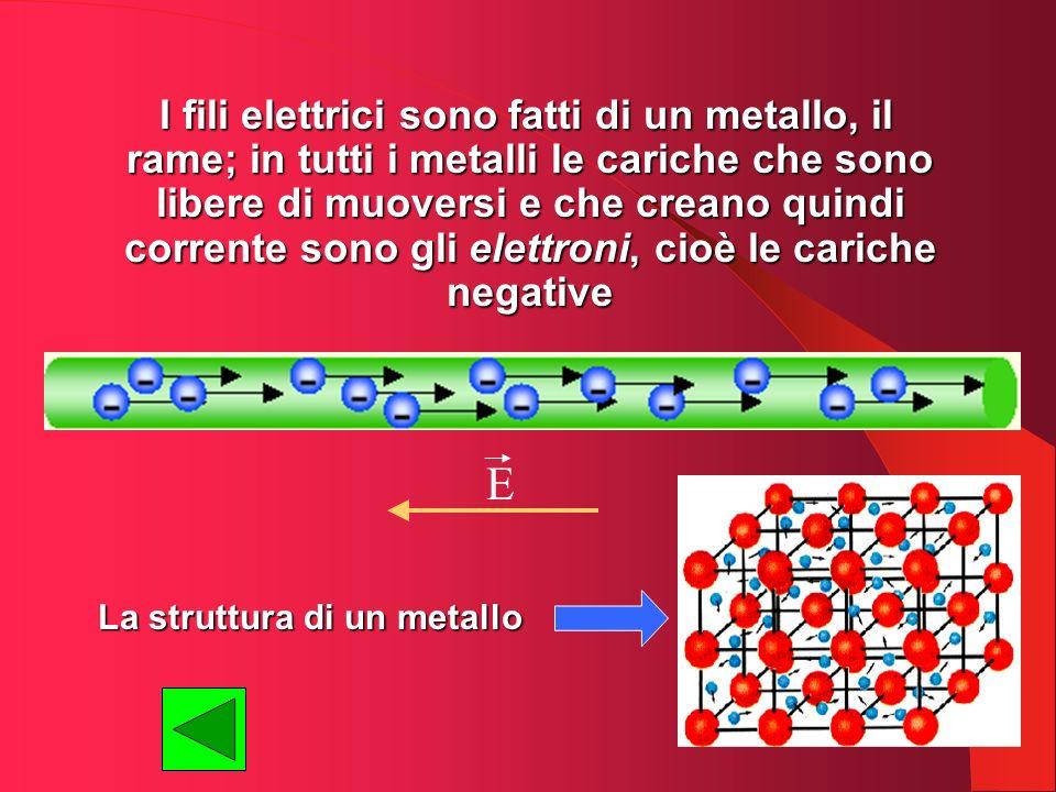 Leffetto Joule È il fenomeno per cui il passaggio di corrente elettrica attraverso un conduttore è accompagnato dallo sviluppo di calore.