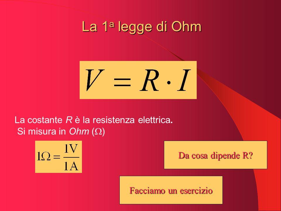 La 1 a legge di Ohm La costante R è la resistenza elettrica. Si misura in Ohm ( ) Da cosa dipende R? Da cosa dipende R? Facciamo un esercizio Facciamo