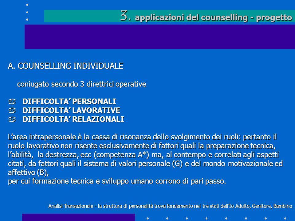3. applicazioni del counselling - progetto A. COUNSELLING INDIVIDUALE coniugato secondo 3 direttrici operative coniugato secondo 3 direttrici operativ