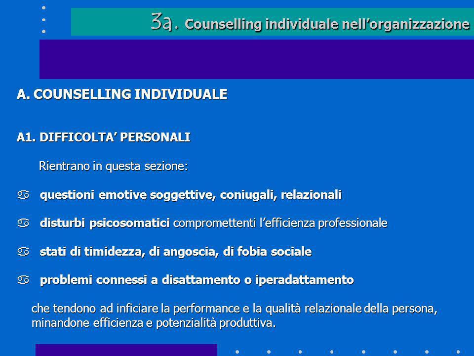 3a. Counselling individuale nellorganizzazione A. COUNSELLING INDIVIDUALE A1. DIFFICOLTA PERSONALI Rientrano in questa sezione: Rientrano in questa se