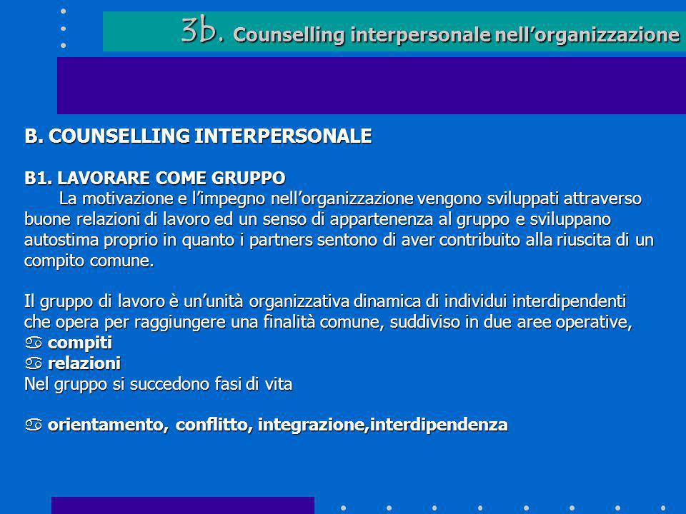 3b. Counselling interpersonale nellorganizzazione 3b. Counselling interpersonale nellorganizzazione B. COUNSELLING INTERPERSONALE B1. LAVORARE COME GR