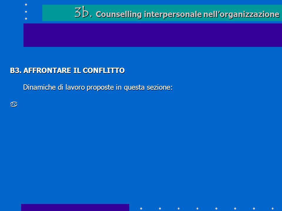 3b. Counselling interpersonale nellorganizzazione 3b. Counselling interpersonale nellorganizzazione B3. AFFRONTARE IL CONFLITTO Dinamiche di lavoro pr