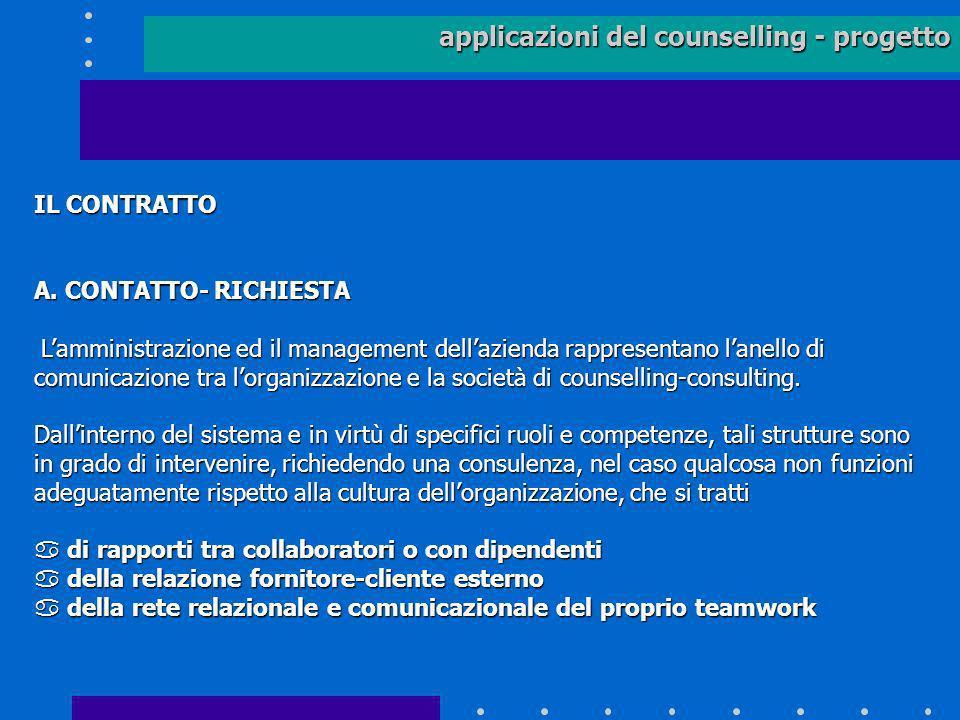 applicazioni del counselling - progetto IL CONTRATTO A. CONTATTO- RICHIESTA Lamministrazione ed il management dellazienda rappresentano lanello di com