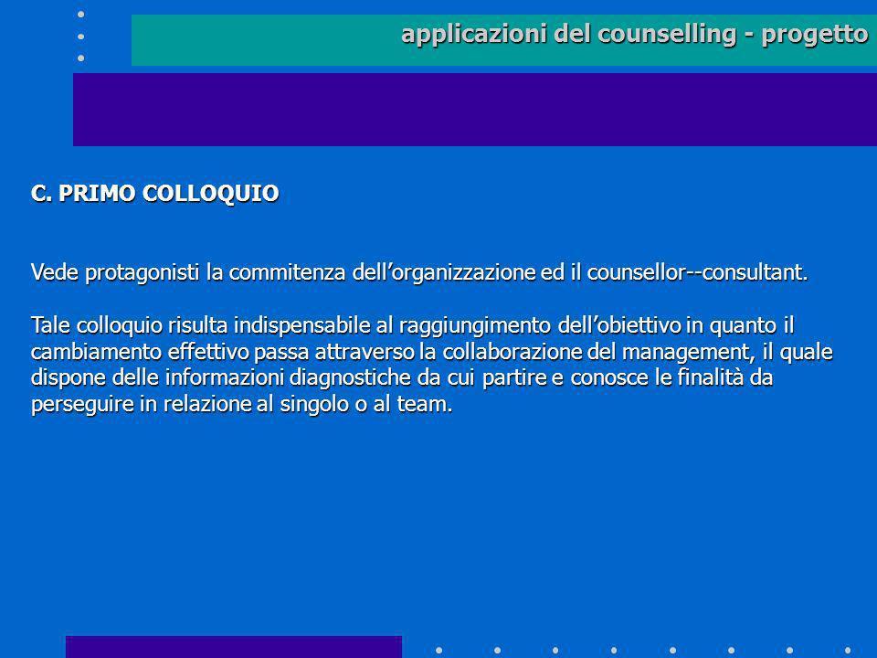 applicazioni del counselling - progetto C. PRIMO COLLOQUIO Vede protagonisti la commitenza dellorganizzazione ed il counsellor--consultant. Tale collo