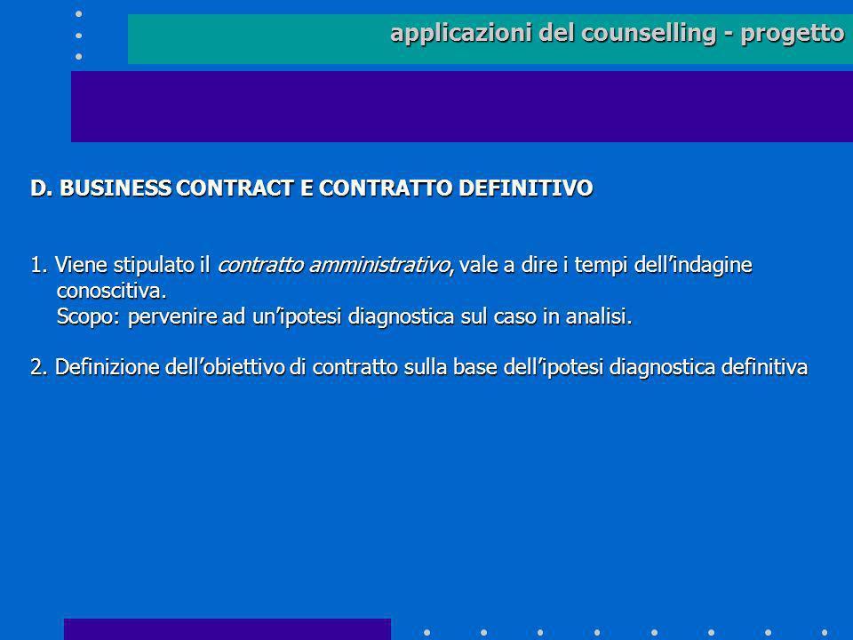 applicazioni del counselling - progetto D. BUSINESS CONTRACT E CONTRATTO DEFINITIVO 1. Viene stipulato il contratto amministrativo, vale a dire i temp