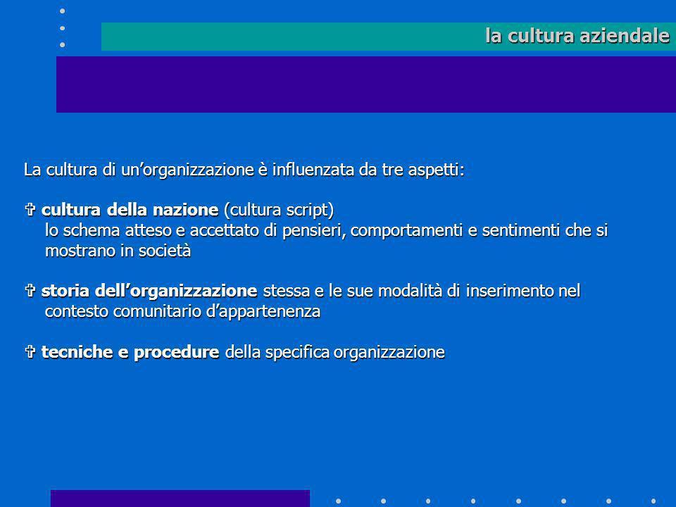 applicazioni del counselling - progetto COUNSELLING INTERINDIVIDUALE COUNSELLING INTERINDIVIDUALE 1.