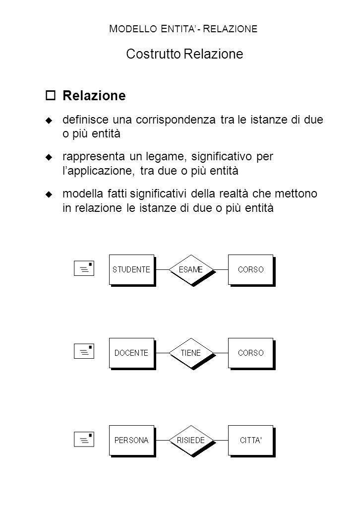 Relazione definisce una corrispondenza tra le istanze di due o più entità rappresenta un legame, significativo per lapplicazione, tra due o più entità