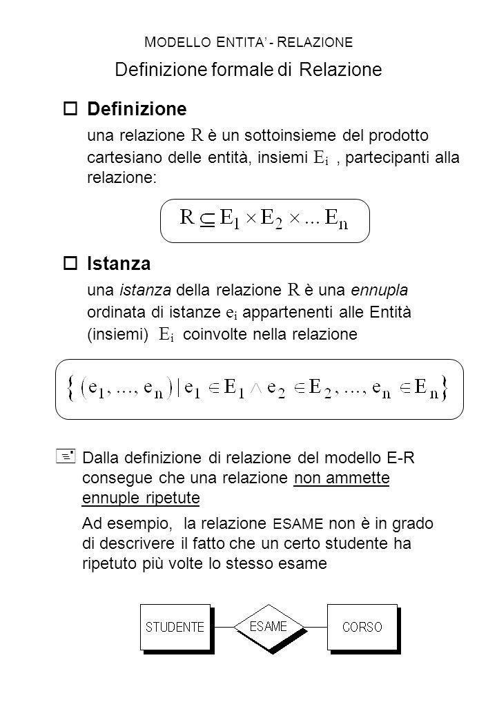 Definizione una relazione R è un sottoinsieme del prodotto cartesiano delle entità, insiemi E i, partecipanti alla relazione: Istanza una istanza dell