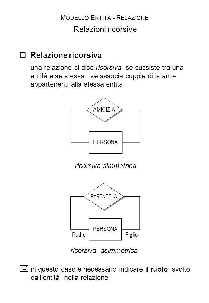 Relazione ricorsiva una relazione si dice ricorsiva se sussiste tra una entità e se stessa: se associa coppie di istanze appartenenti alla stessa enti