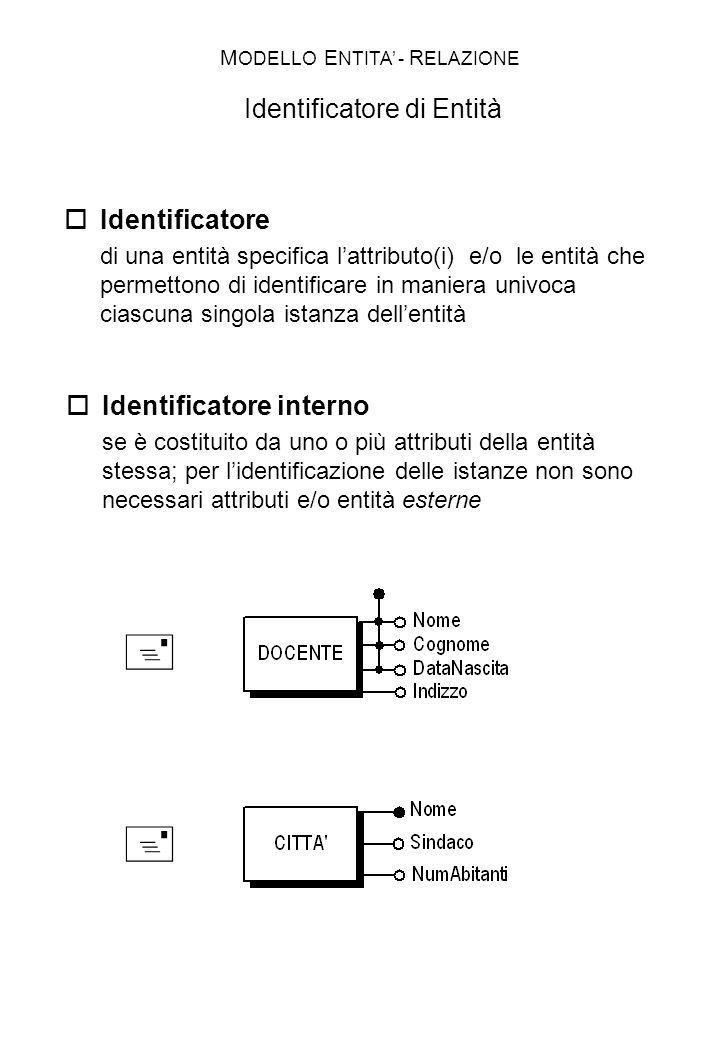 Identificatore di una entità specifica lattributo(i) e/o le entità che permettono di identificare in maniera univoca ciascuna singola istanza dellenti