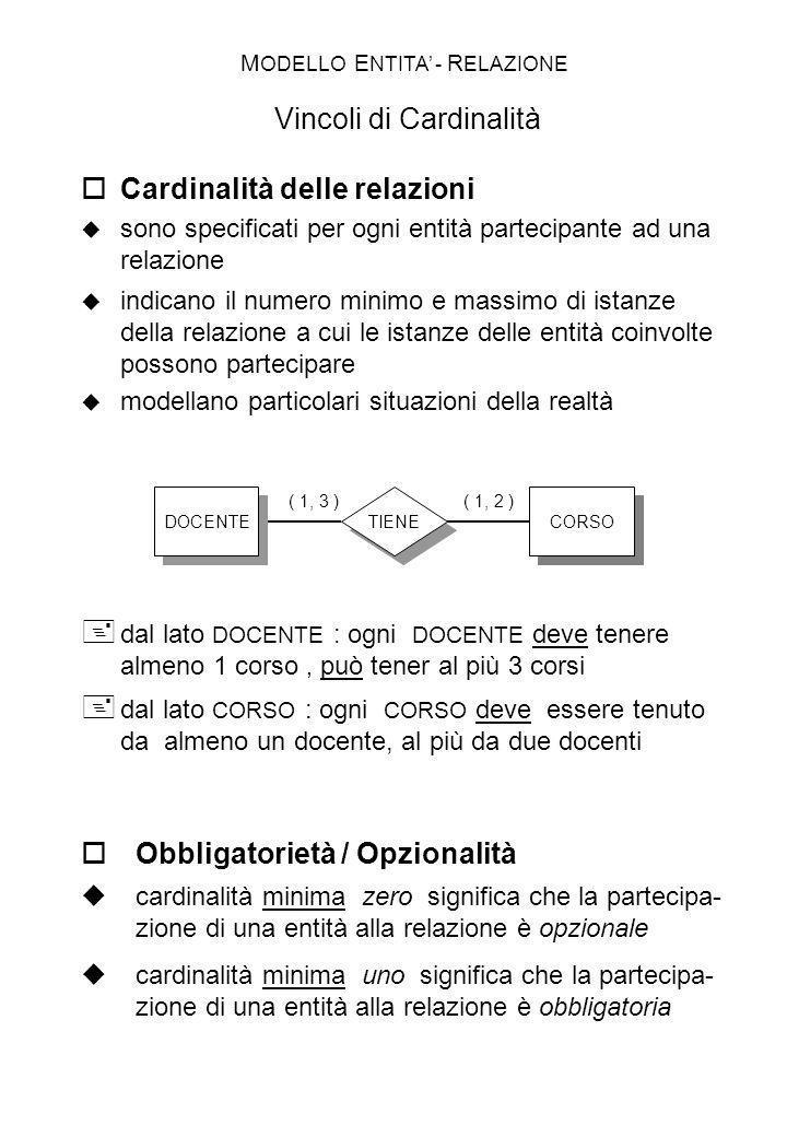 Cardinalità delle relazioni sono specificati per ogni entità partecipante ad una relazione indicano il numero minimo e massimo di istanze della relazi