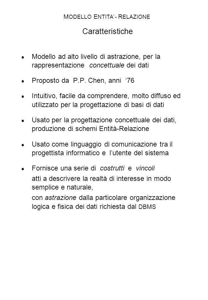 PERSONA SUDENTE DOCENTE ( P,E ) M ODELLO E NTITA - R ELAZIONE Esempio di Generalizzazione Parziale ed Esclusiva