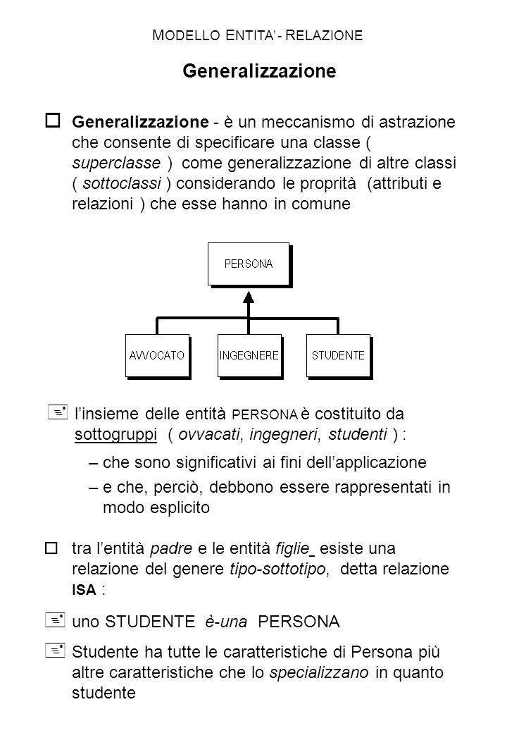Generalizzazione - è un meccanismo di astrazione che consente di specificare una classe ( superclasse ) come generalizzazione di altre classi ( sottoc