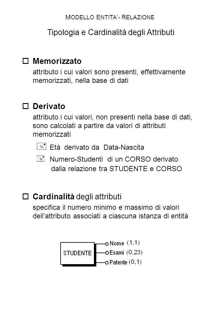 Valore Nullo è un particolare valore polimorfo (appartiene a più Tipi ) che indica assenza di informazione Può significare che allattributo non è possibile assegnare un valore Cognome da nubile di IMPIEGATO maschio che, per il momento, non si conosce il valore da assegnare allattributo Matricola di STUDENTE trasferito che non si sa se è possibile o meno applicare un valore : non si sa se il valore esiste o, in caso affermativo, non lo si conosce M ODELLO E NTITA - R ELAZIONE Valori Nulli