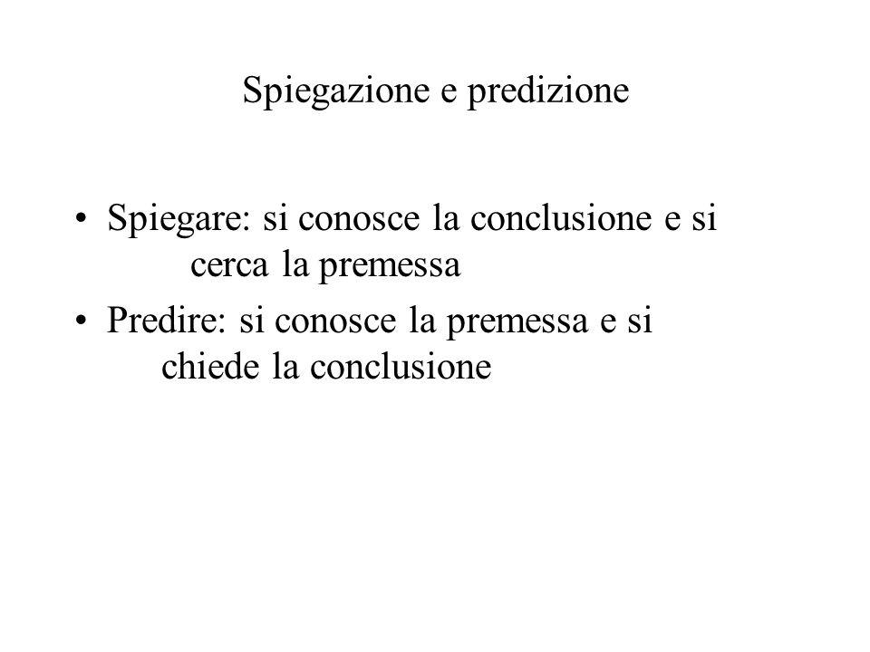 Spiegazione e predizione Spiegare: si conosce la conclusione e si cerca la premessa Predire: si conosce la premessa e si chiede la conclusione