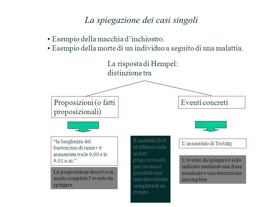 La spiegazione dei casi singoli Esempio della macchia dinchiostro.