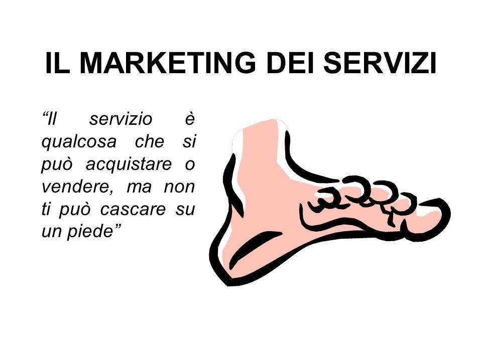 IL MARKETING DEI SERVIZI Il servizio viene venduto prima, poi prodotto e consumato simultaneamente Il consumatore è coinvolto nella produzione del servizio
