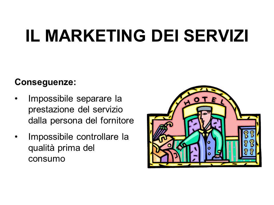 IL MARKETING DEI SERVIZI Intangibilità Impossibilità di trasporto Deperibilità Eterogeneità Marketing mix