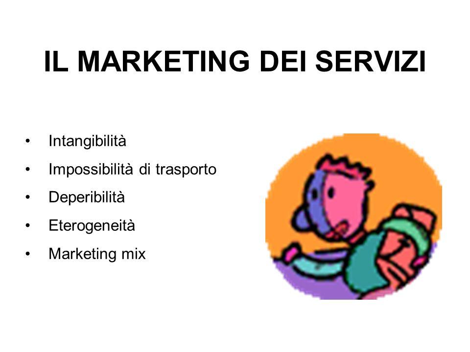 IL MARKETING DEI SERVIZI People intensive Attenzione al punto vendita Marketing interno Ciclo di vita del prodotto Sincronizzazione tra domanda e offerta Difficoltà di comunicazione Assenza di proprietà