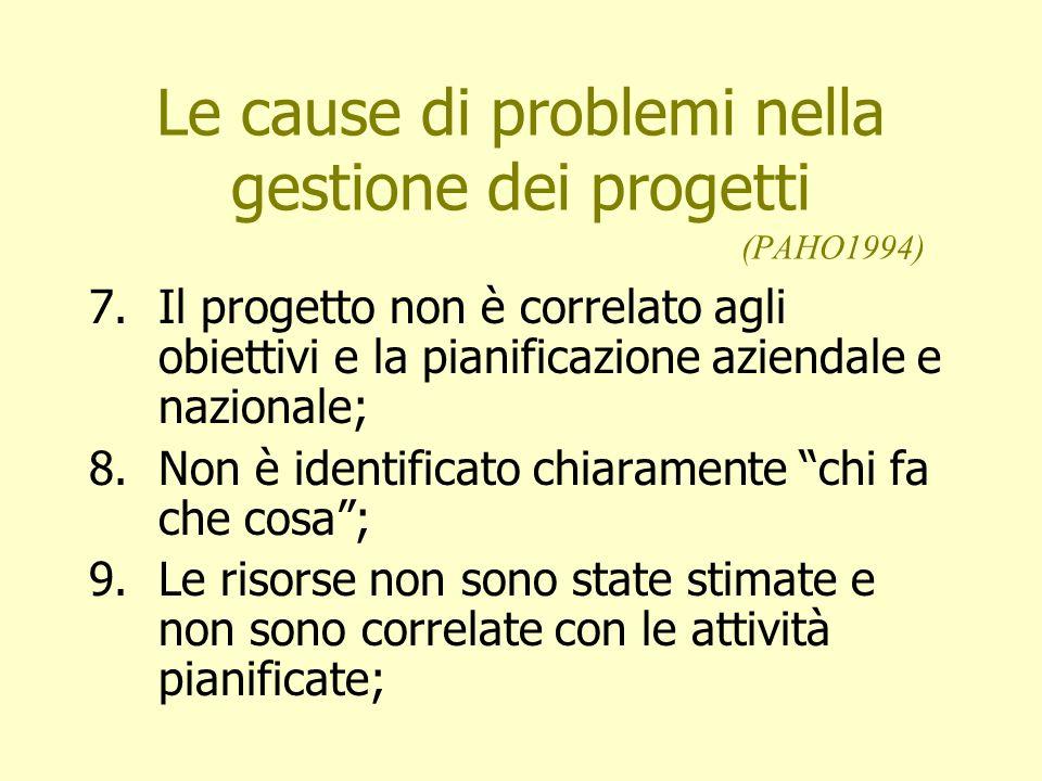 Le cause di problemi nella gestione dei progetti (PAHO1994) 7.Il progetto non è correlato agli obiettivi e la pianificazione aziendale e nazionale; 8.