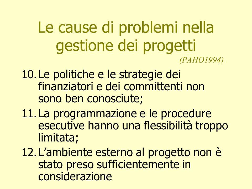 Le cause di problemi nella gestione dei progetti (PAHO1994) 10.Le politiche e le strategie dei finanziatori e dei committenti non sono ben conosciute;