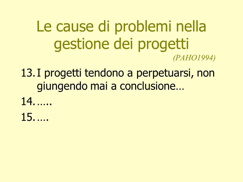 Le cause di problemi nella gestione dei progetti (PAHO1994) 13.I progetti tendono a perpetuarsi, non giungendo mai a conclusione… 14.….. 15.….