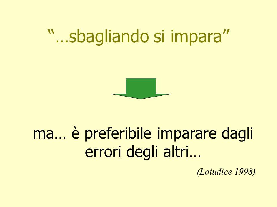 …sbagliando si impara ma… è preferibile imparare dagli errori degli altri… (Loiudice 1998)
