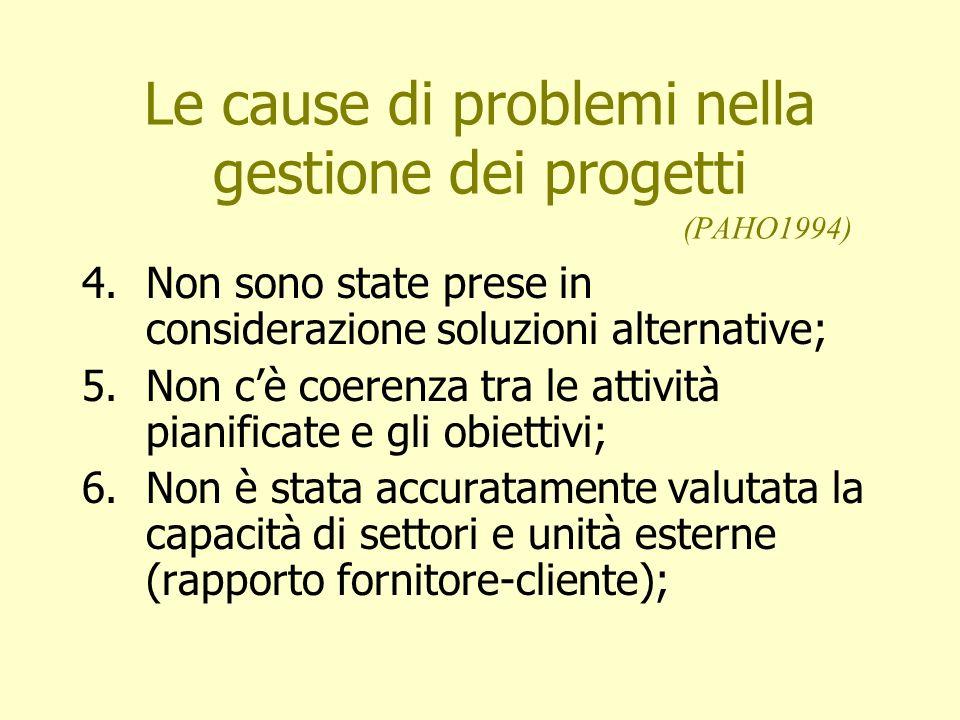 Le cause di problemi nella gestione dei progetti (PAHO1994) 4.Non sono state prese in considerazione soluzioni alternative; 5.Non cè coerenza tra le a