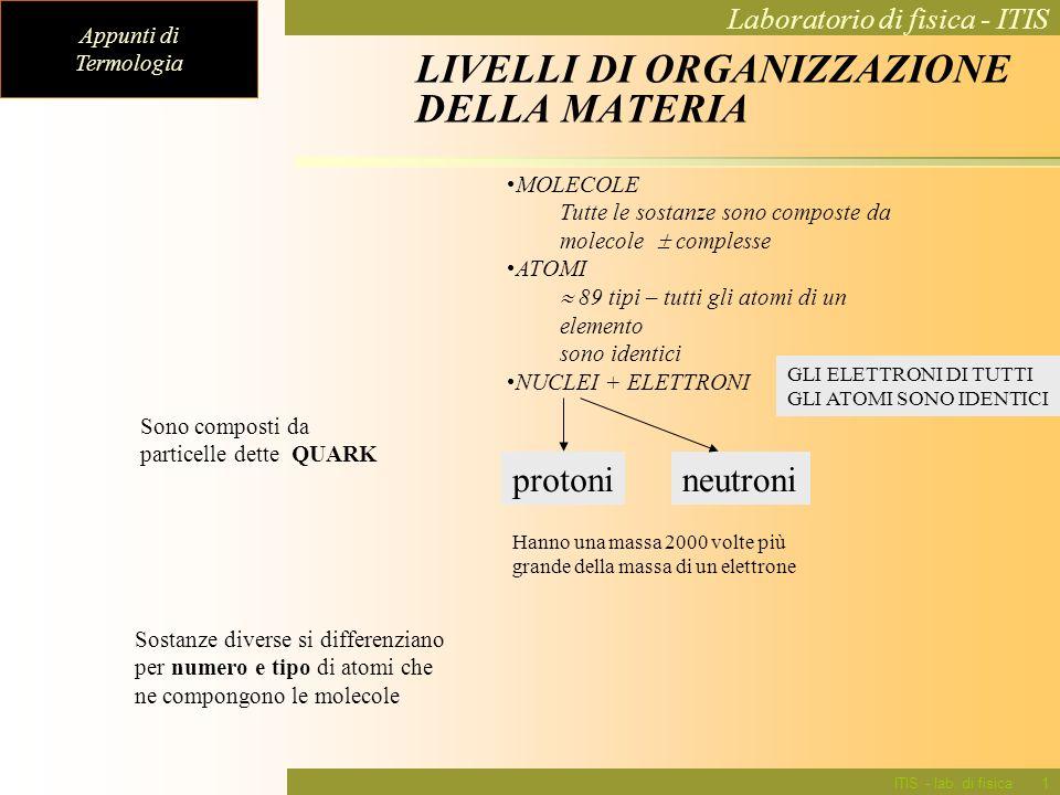 Appunti di Termologia Laboratorio di fisica - ITIS ITIS - lab. di fisica1 MOLECOLE Tutte le sostanze sono composte da molecole complesse ATOMI 89 tipi