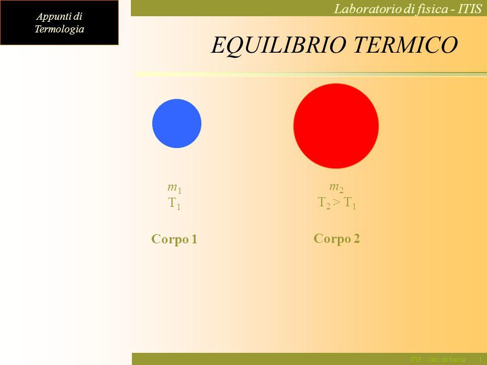 Appunti di Termologia Laboratorio di fisica - ITIS ITIS - lab. di fisica10 EQUILIBRIO TERMICO Corpo 1 Corpo 2 m1T1m1T1 m 2 T 2 > T 1