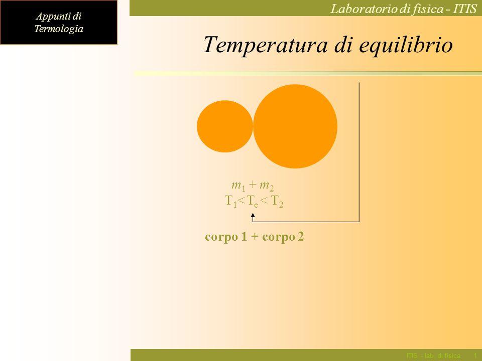 Appunti di Termologia Laboratorio di fisica - ITIS ITIS - lab. di fisica11 Temperatura di equilibrio corpo 1 + corpo 2 m 1 + m 2 T 1 < T e < T 2