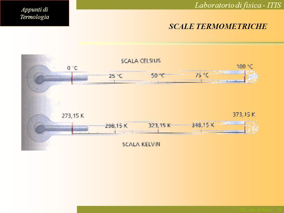 Appunti di Termologia Laboratorio di fisica - ITIS ITIS - lab. di fisica5 SCALE TERMOMETRICHE