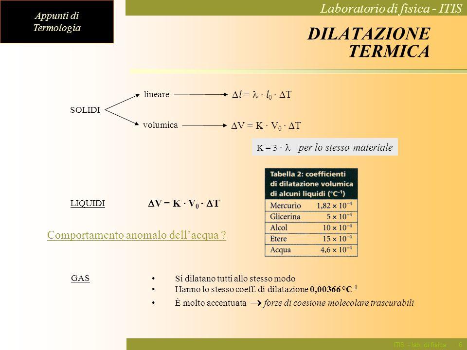 Appunti di Termologia Laboratorio di fisica - ITIS ITIS - lab. di fisica6 SOLIDI LIQUIDI GAS lineare Si dilatano tutti allo stesso modo Hanno lo stess