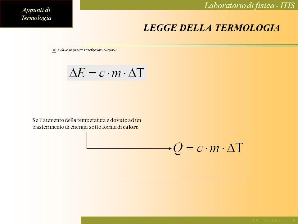 Appunti di Termologia Laboratorio di fisica - ITIS ITIS - lab. di fisica9 Se laumento della temperatura è dovuto ad un trasferimento di energia sotto