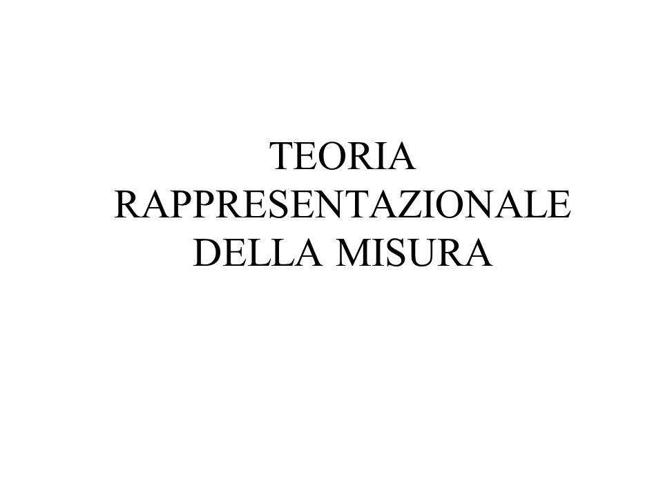 TEORIA RAPPRESENTAZIONALE DELLA MISURA