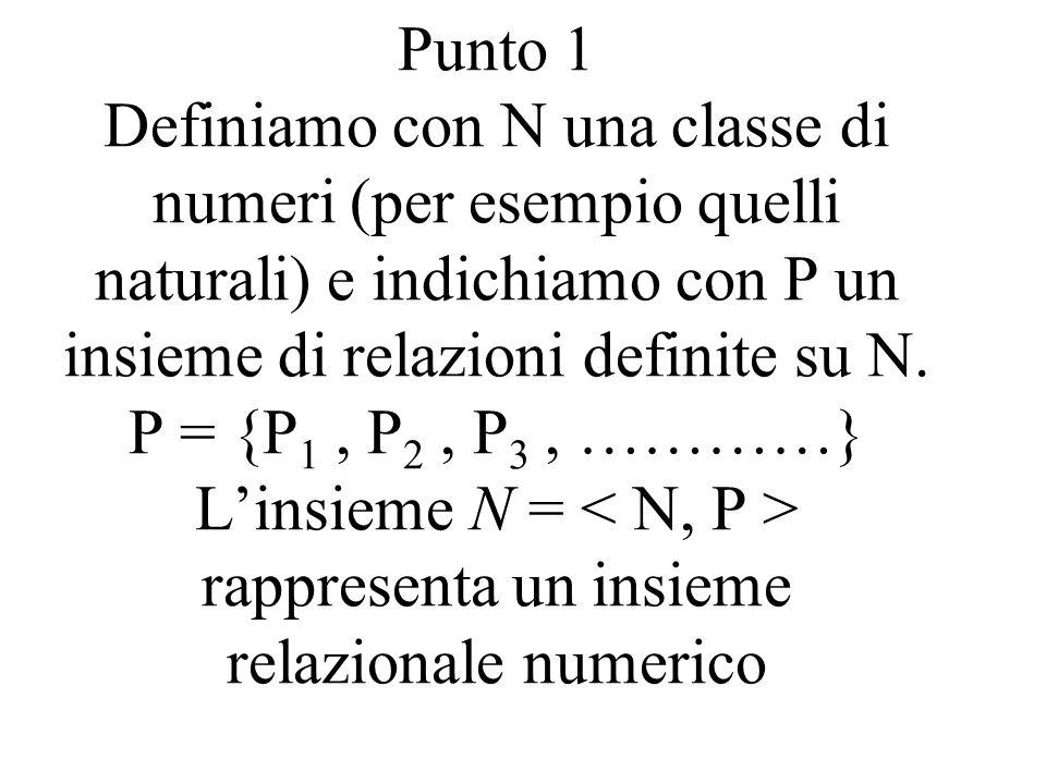 Punto 1 Definiamo con N una classe di numeri (per esempio quelli naturali) e indichiamo con P un insieme di relazioni definite su N. P = {P 1, P 2, P