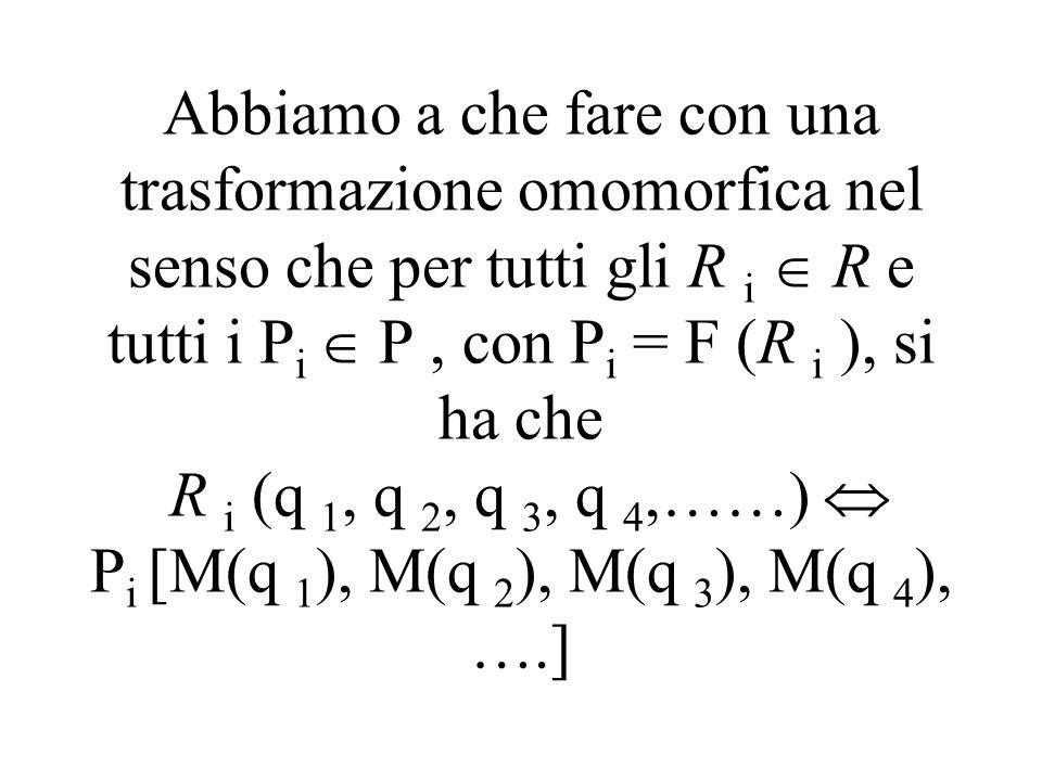 Abbiamo a che fare con una trasformazione omomorfica nel senso che per tutti gli R i R e tutti i P i P, con P i = F (R i ), si ha che R i (q 1, q 2, q