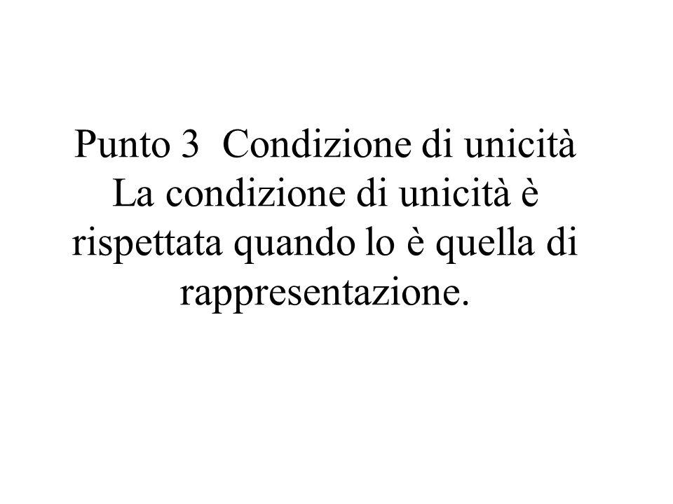 Punto 3 Condizione di unicità La condizione di unicità è rispettata quando lo è quella di rappresentazione.