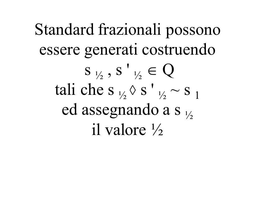 Standard frazionali possono essere generati costruendo s ½, s ' ½ Q tali che s ½ s ' ½ ~ s 1 ed assegnando a s ½ il valore ½